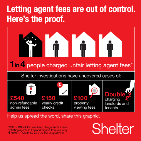 Shelter deserves more than 140 characters to explain why lettings agents are pissed off